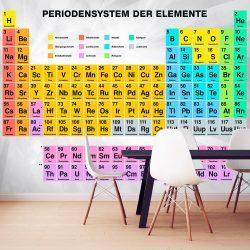 Fotótapéta - Periodensystem der Elemente