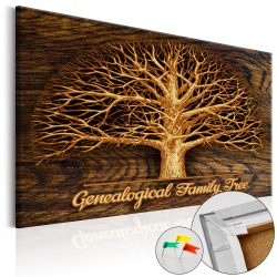 Kép parafán - Family Tree [Corkboard]